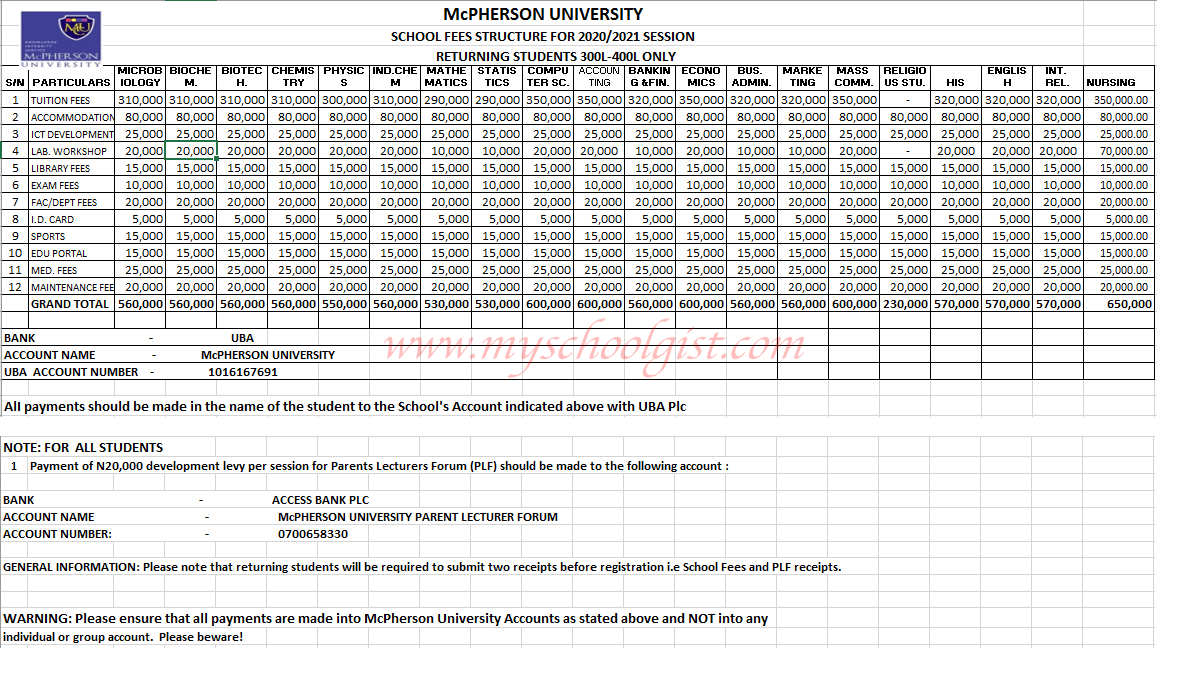 McPherson University School Fees Structure for Returning Students 300L - 400L