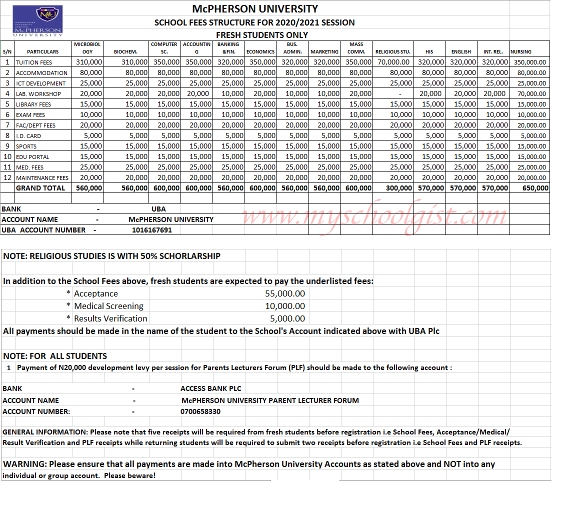 McPherson University School Fees Structure for Fresh Students